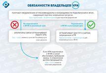 Иллюстрация с сайта Роскомнадзора